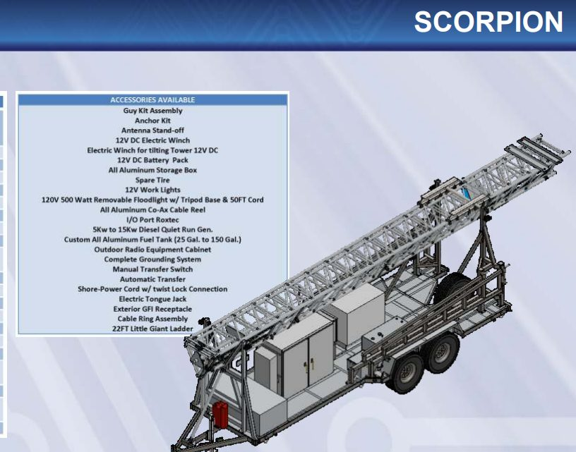 scorpion unguyed telescoping tower system